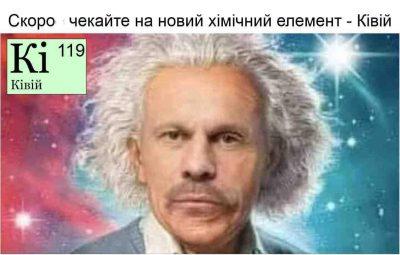 Кива стал кандидатом наук - реакция соцсетей — УНИАН