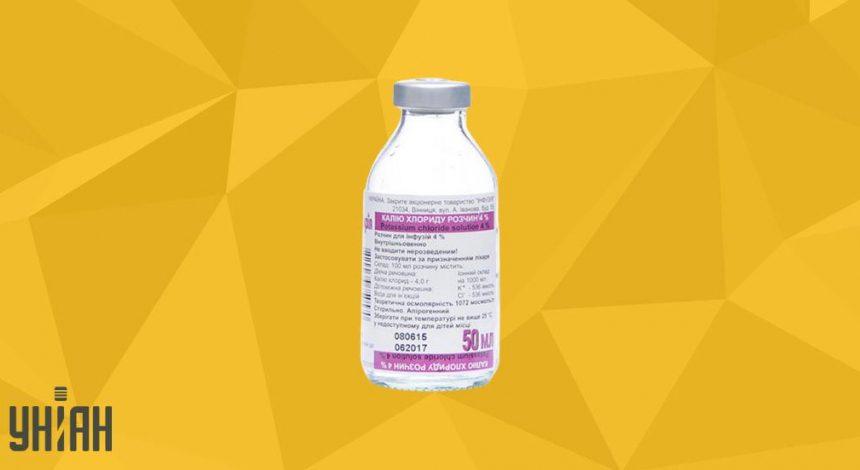 Калия хлорид 4% фото упаковки