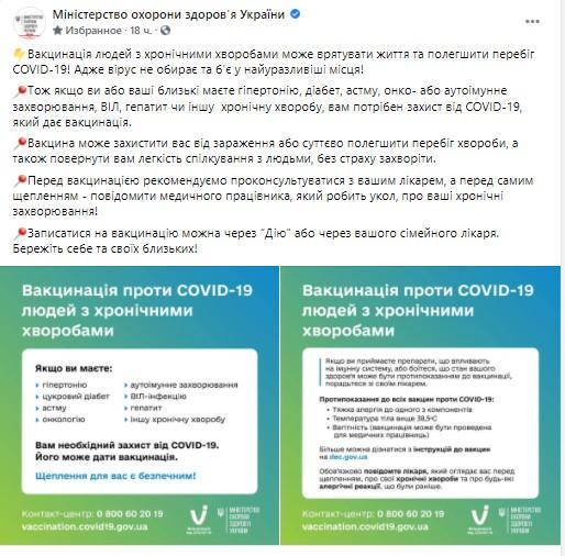 Дані facebook.com/moz.ukr