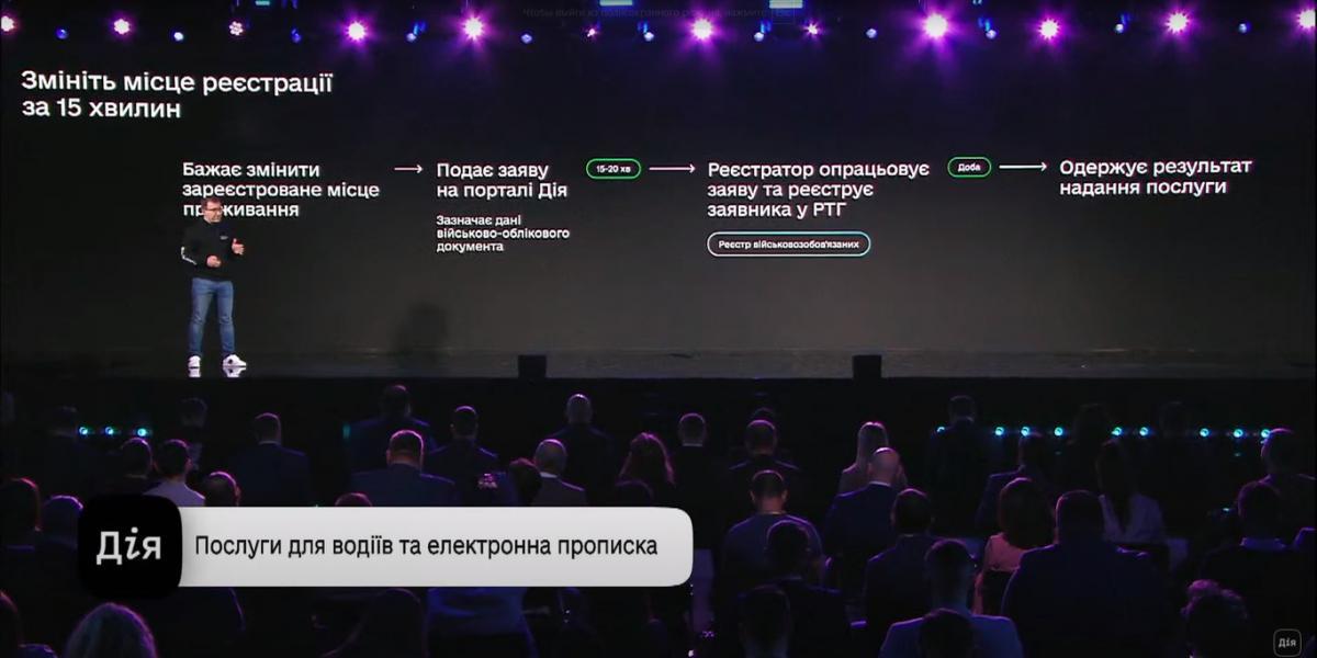 Онлайн-прописка в Дії / фото epravda.com.ua