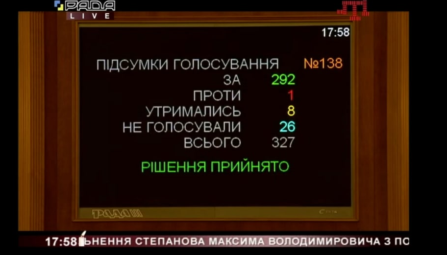 Total results of voting on Stepanov / Screenshot