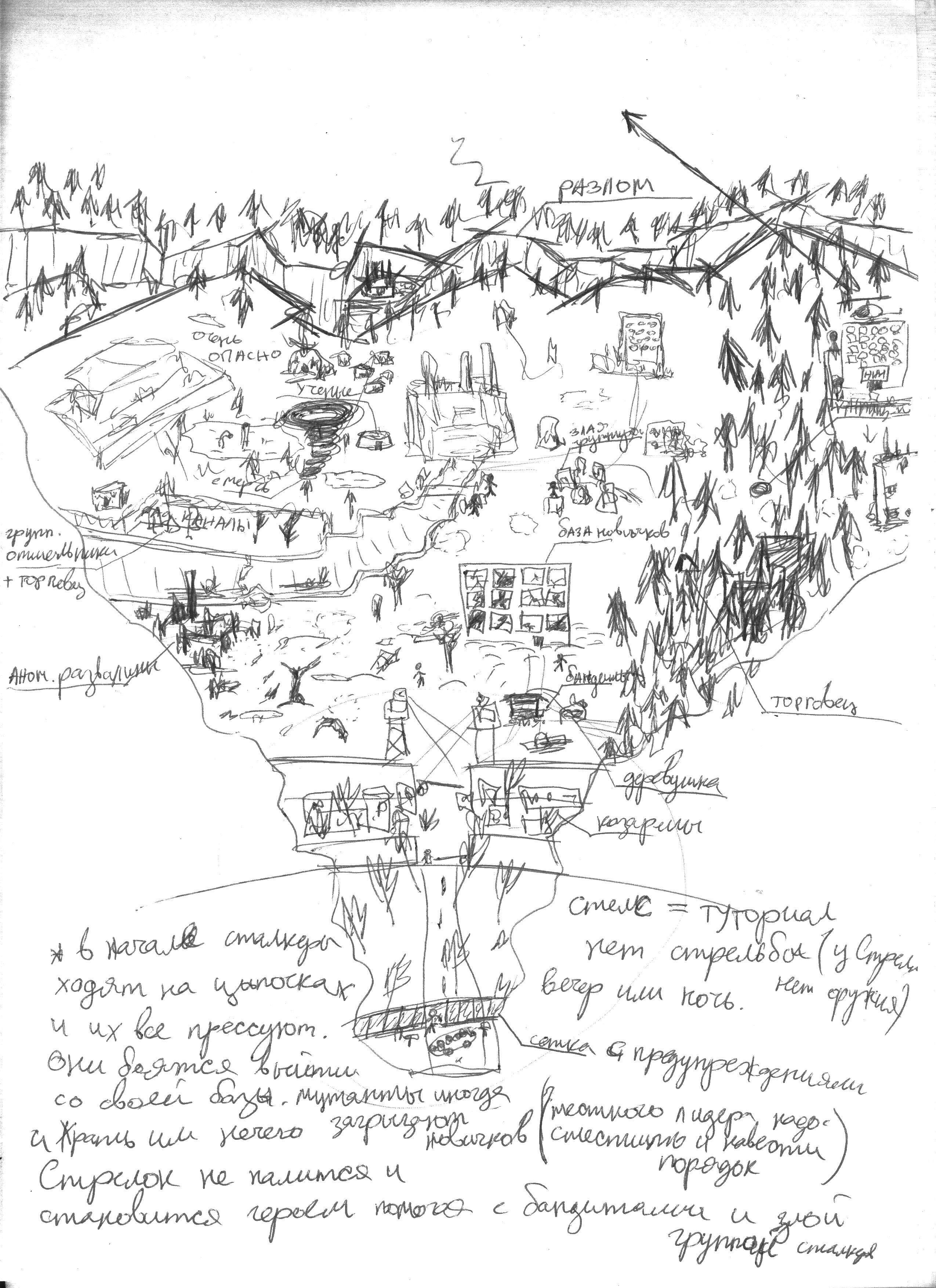 Карта игры / скриншот