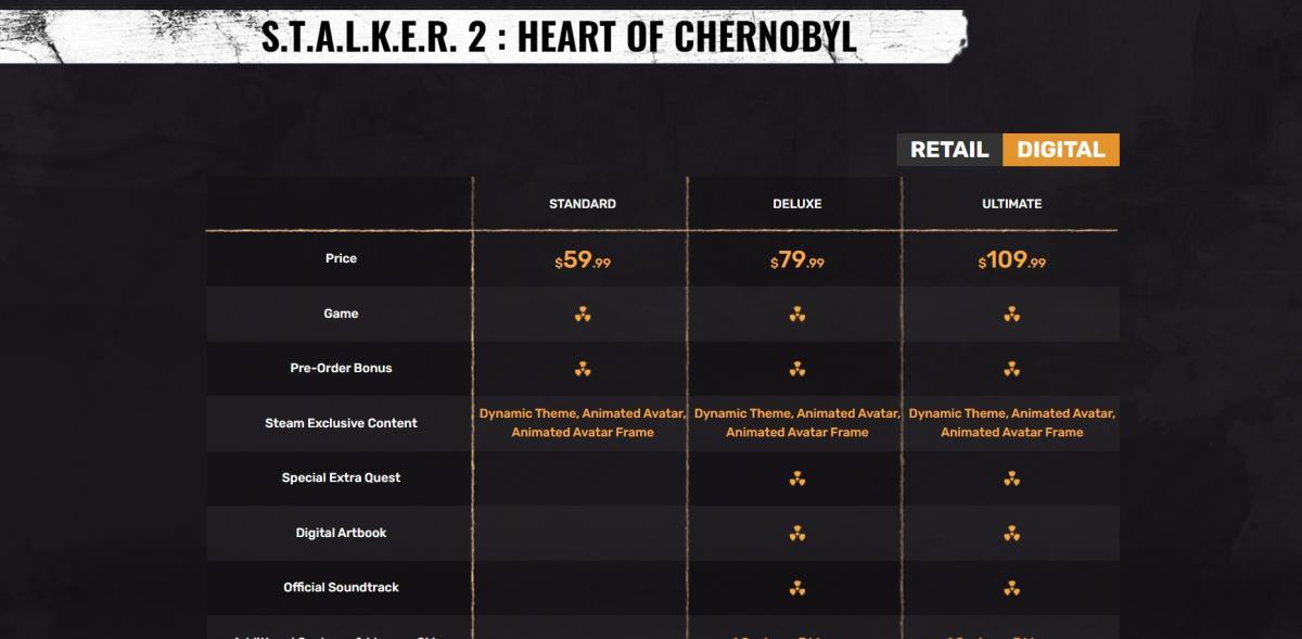Ціна на різні видання S.T.A.L.K.E.R. 2: Heart of Chernobyl на офіційному сайті розробників /скріншот