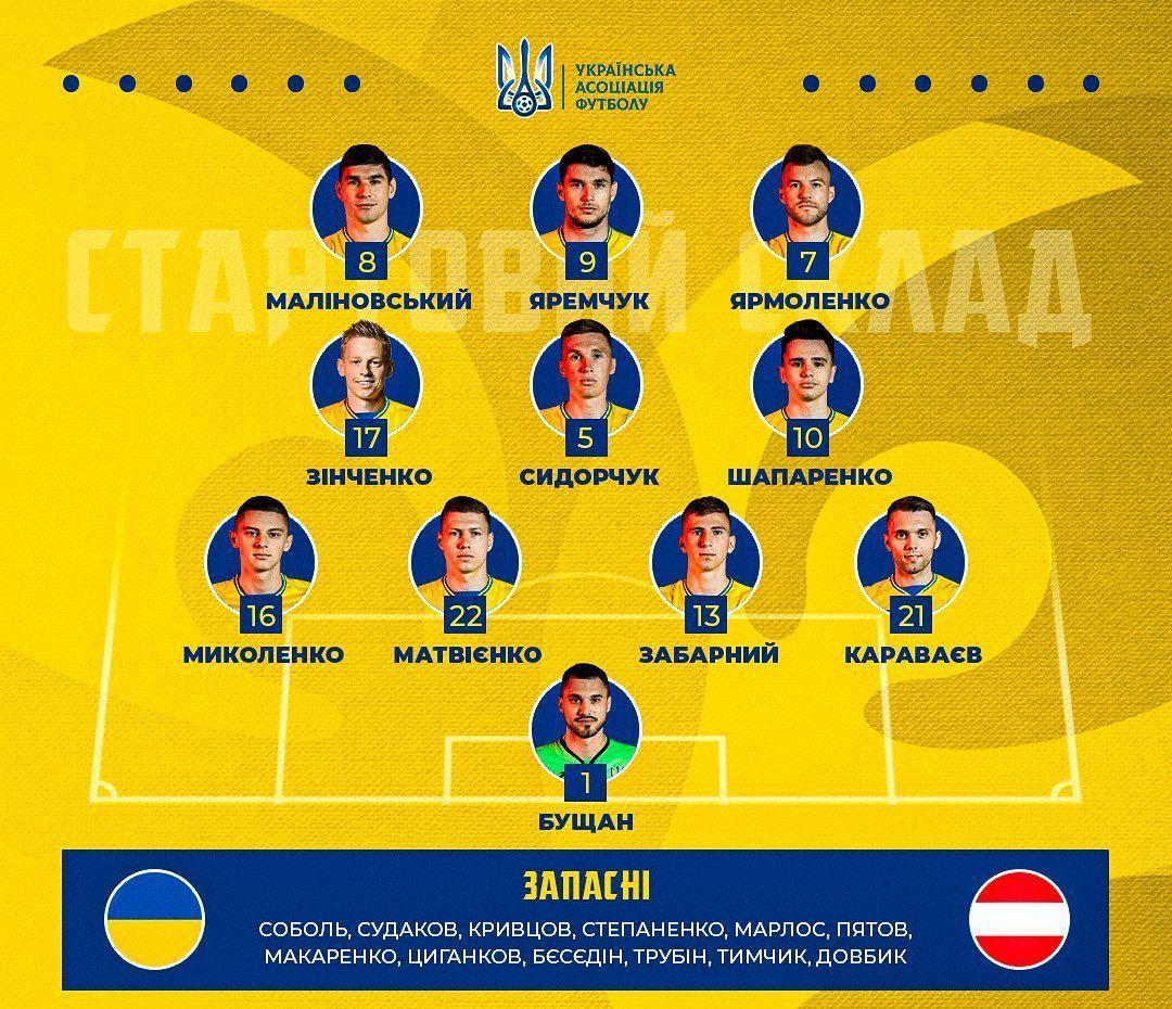Состав сборной Украины / УАФ