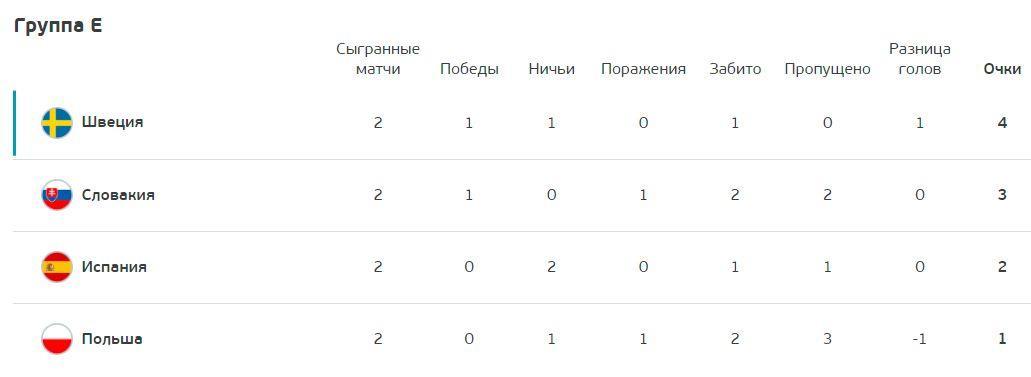ru.uefa.com