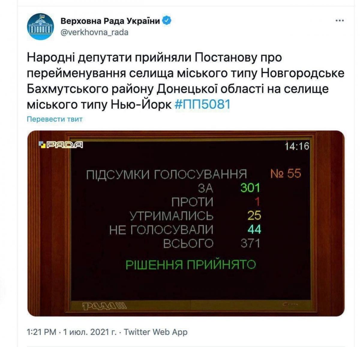Против переименования выступил только один депутат / фото - twitter.com/verkhovna_rada