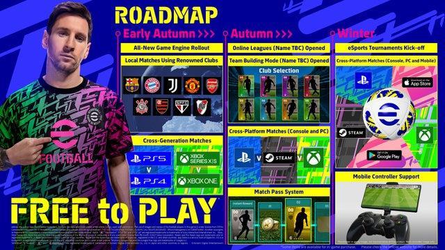 Дорожня карта eFootball / фото Konami