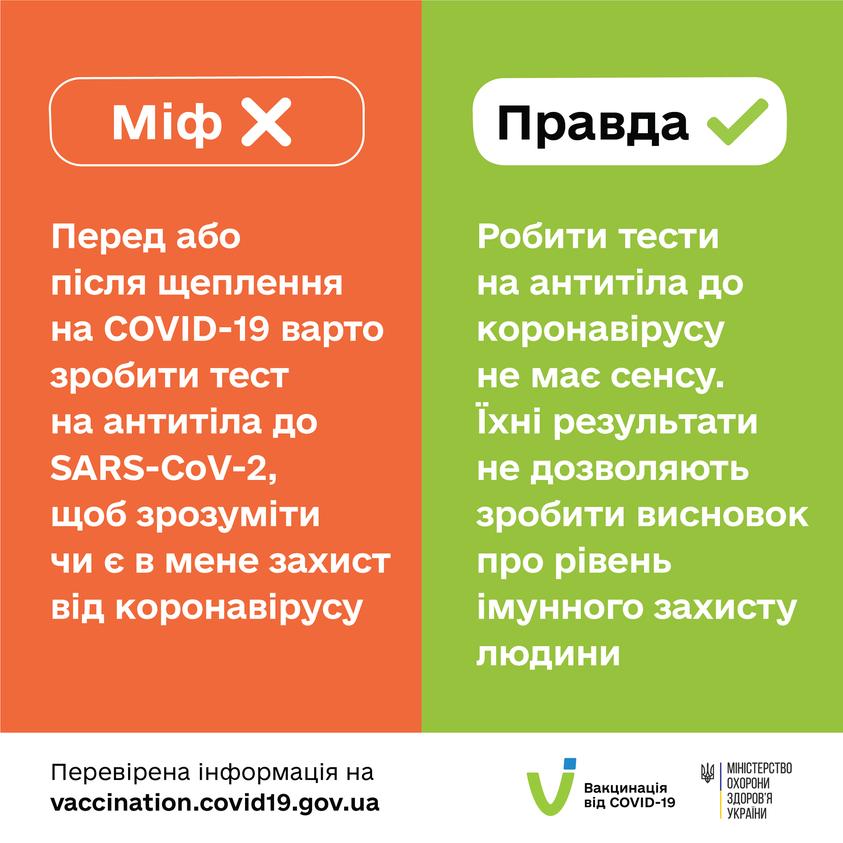 Миф и правда о тесте на антитела / фото - facebook.com/moz.ukr