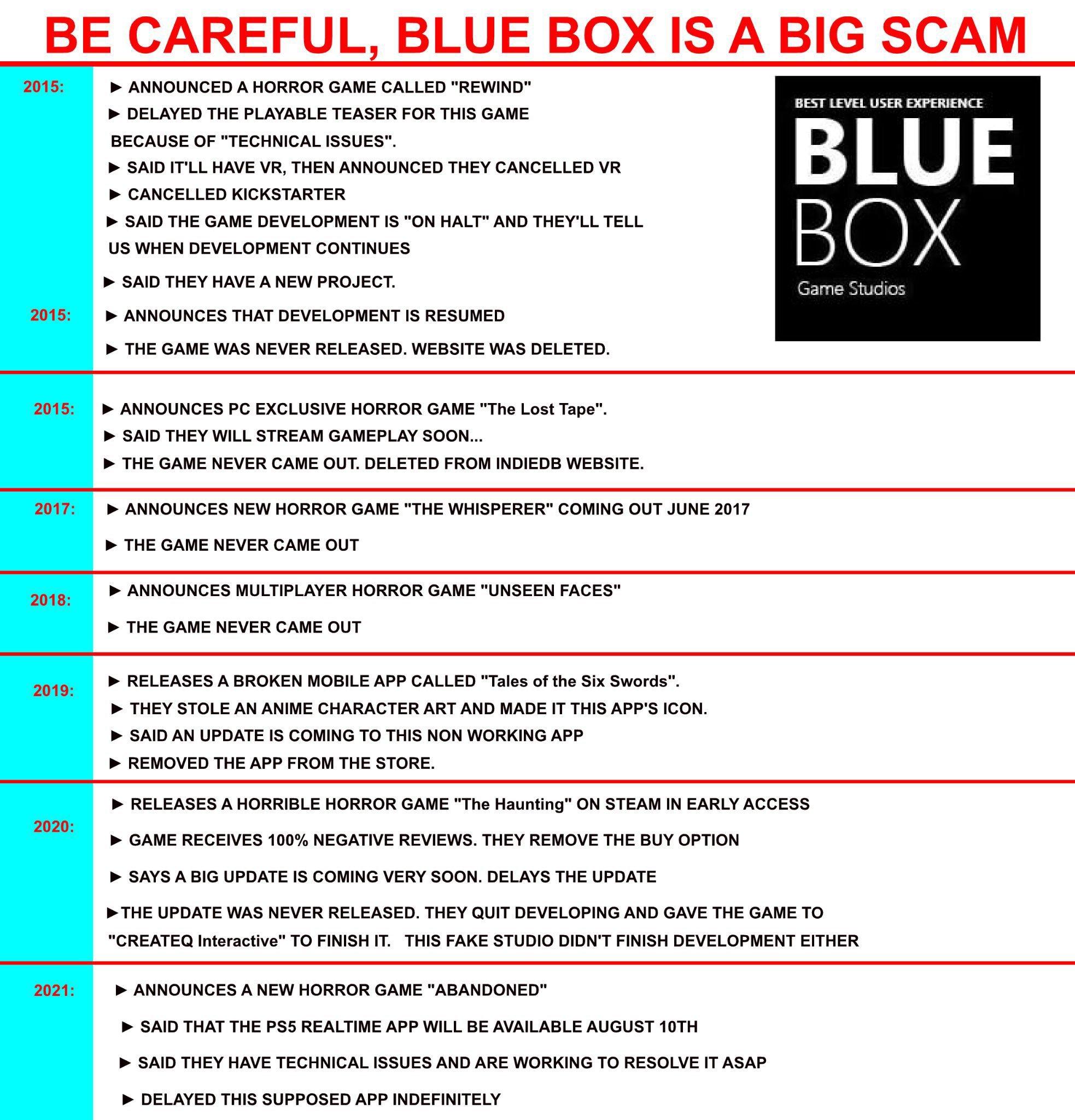 Вот такую информацию о Blue Box начали распространять в Сети / фото twitter.com/Scottyk9