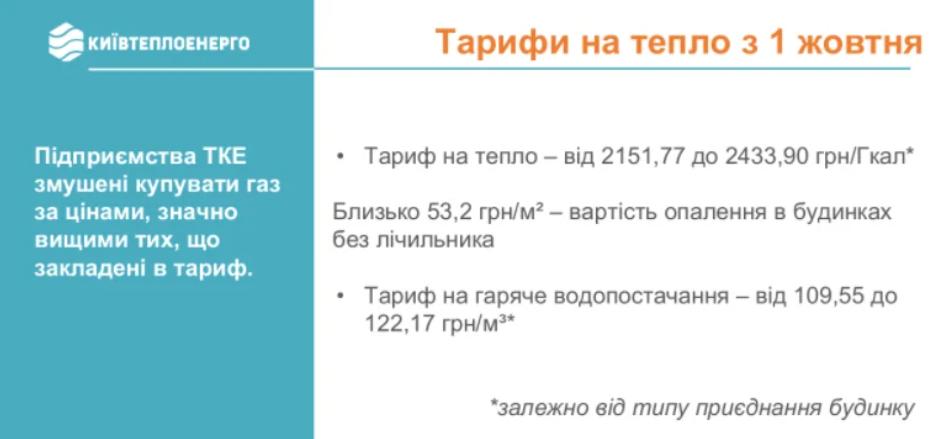 Тарифи на тепло і гарячу воду в Києві можуть зрости на 30-40% / Скріншот КМДА