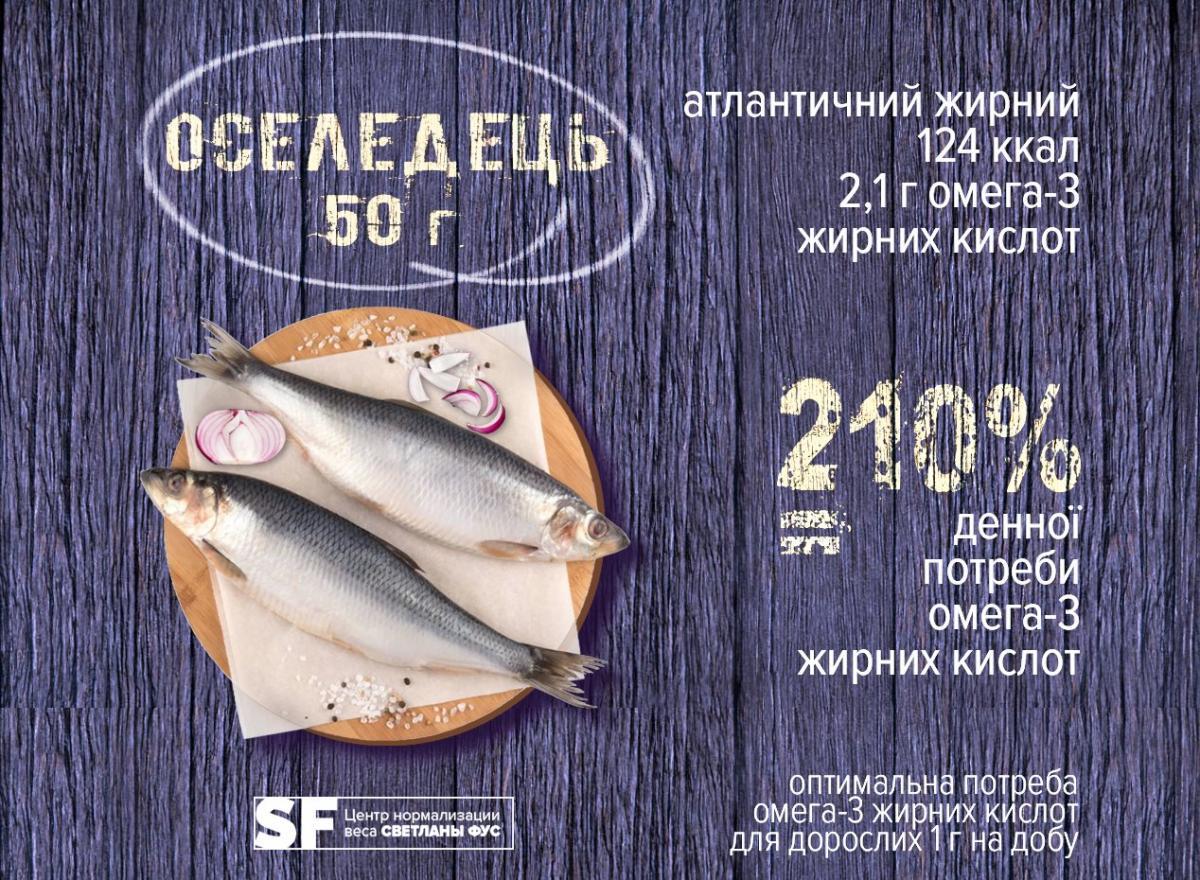 Дієтолог розповіла про важливість споживання риби \ фейсбук Диетолог Светлана Фус